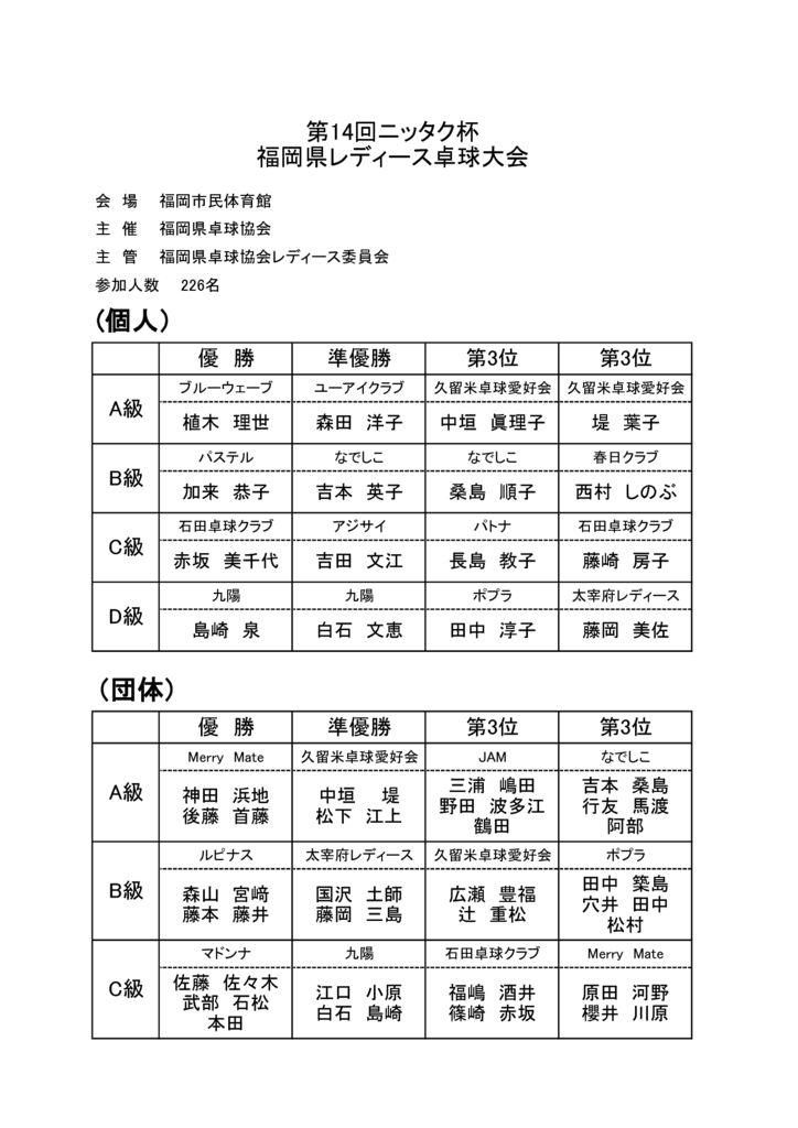 福岡県レディース卓球大会のサムネイル