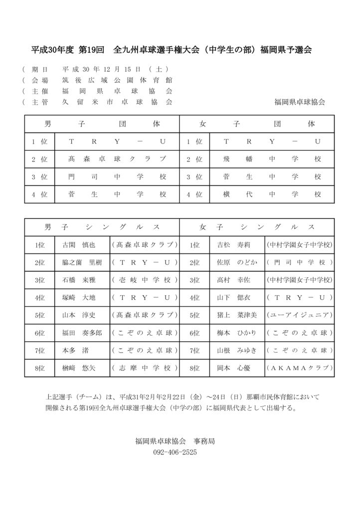 ◎H30全九州中学選抜卓球大会選手権のサムネイル