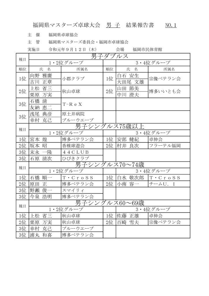 大会結課9.12 (002) のコピーのサムネイル