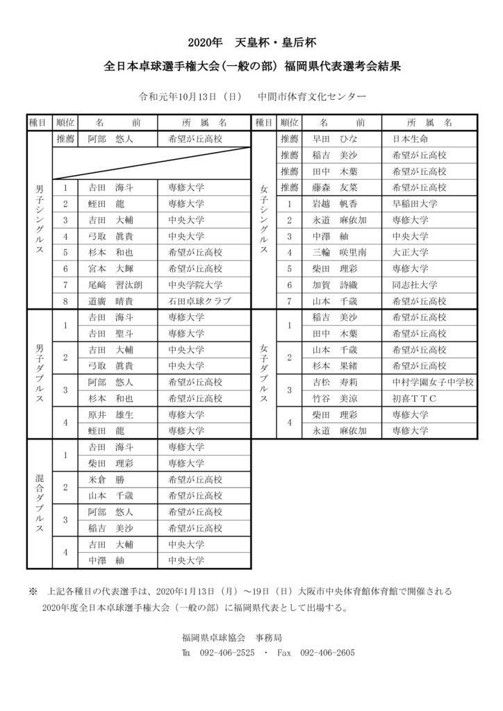 2020 全日本 卓球 選手権 大会