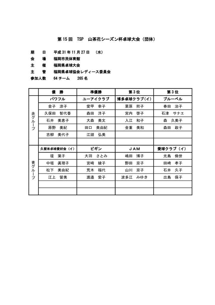 第15回TSP山茶花シーズン杯卓球大会のサムネイル