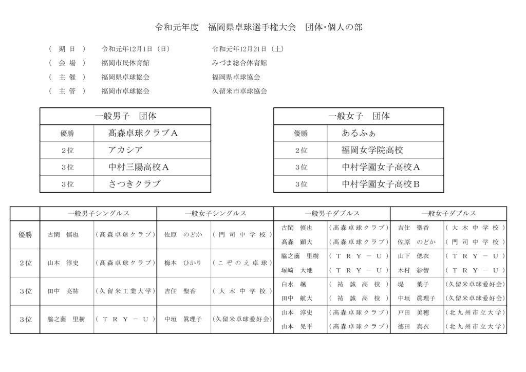 R1福岡県卓球選手権大会成績表のサムネイル