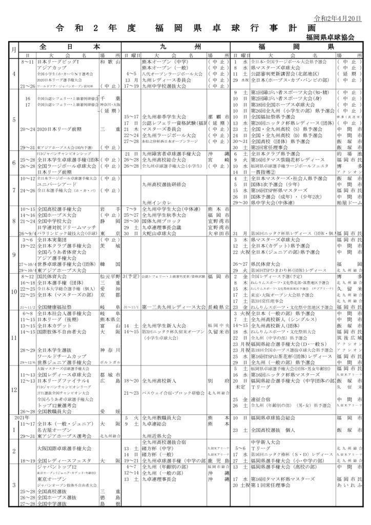 4月20日令和2年度行事計画のサムネイル