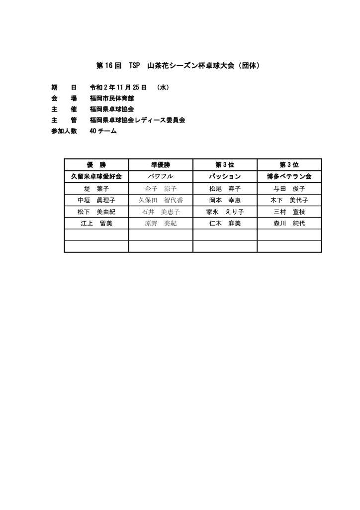 ★〇第16回TSP山茶花シーズン杯卓球大会のサムネイル