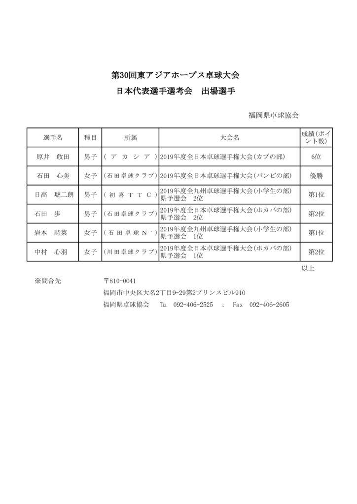 ★〇第30回東アジアホープス成績のサムネイル