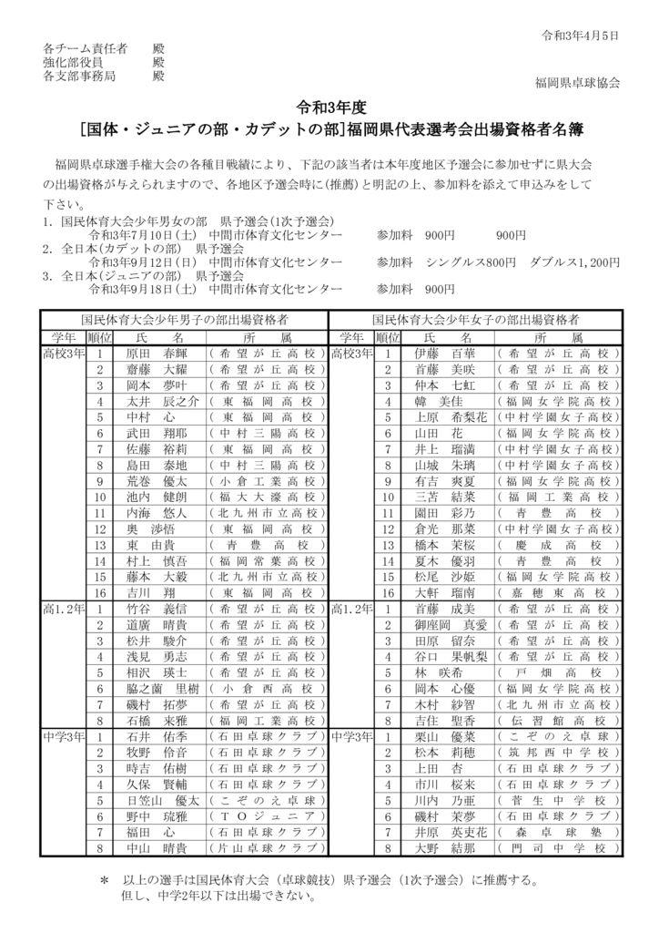 令和3年度(国体・ジュニア・カデット)福岡県代表出場資格者名簿のサムネイル