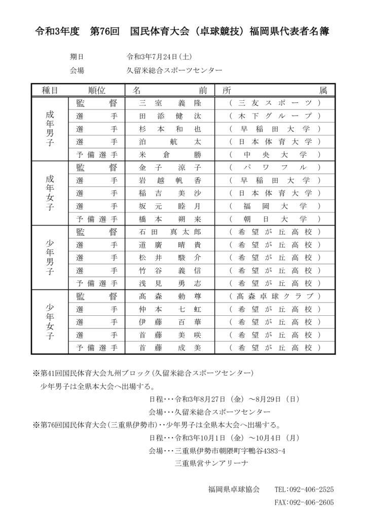 第76回国体(卓球競技)福岡県代表選考会結果のサムネイル