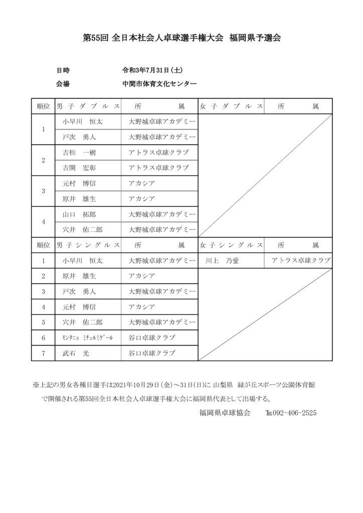 R3全日本社会人大会県予選会成績のサムネイル